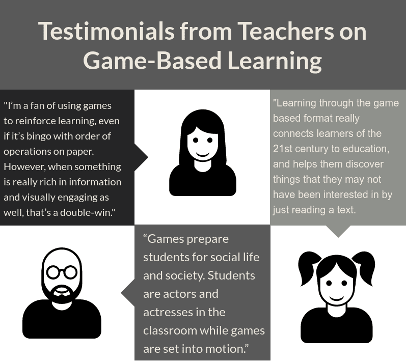 Game-based learning in the classroom - what do others think?